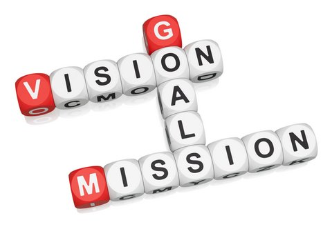 Business Coaching Schweiz - Ziele Vision Mission